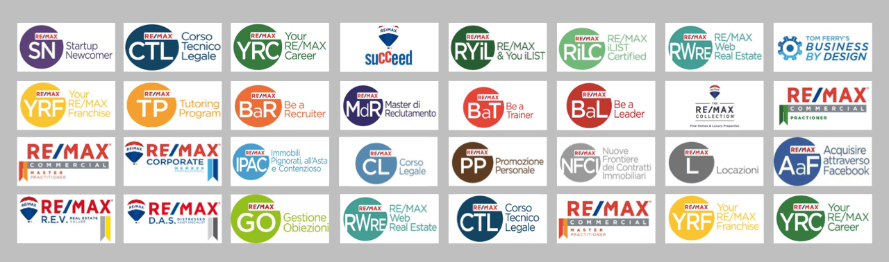elenco corsi RE/MAX University